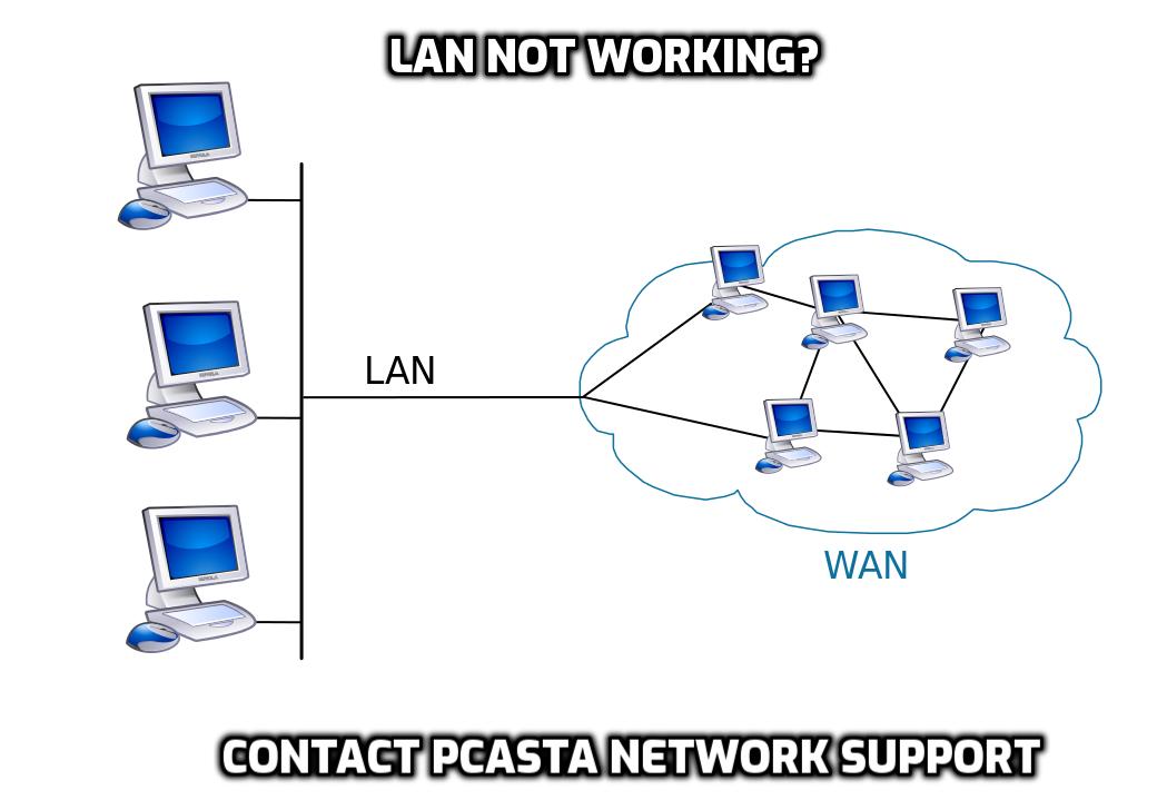 lan not working
