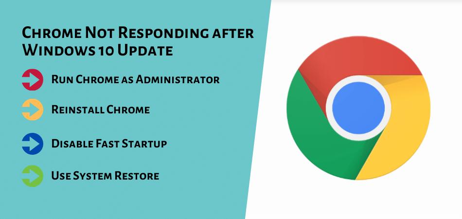 Chrome Not Responding after Windows 10 Update