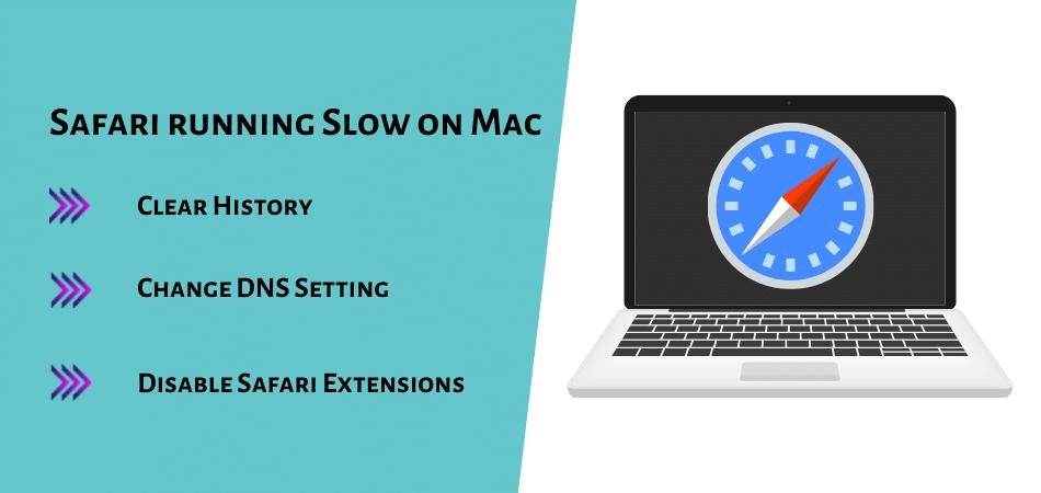 Safari running Slow on Mac